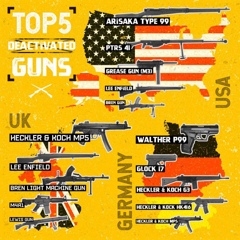 top 5 deactivated guns