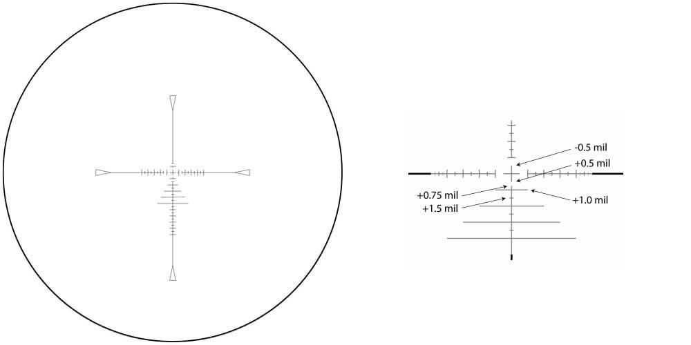 MTC-SCB2-Reticle